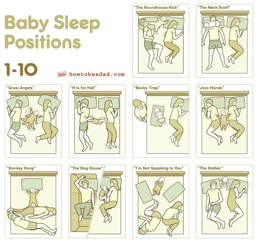 Funny cosleeping positions